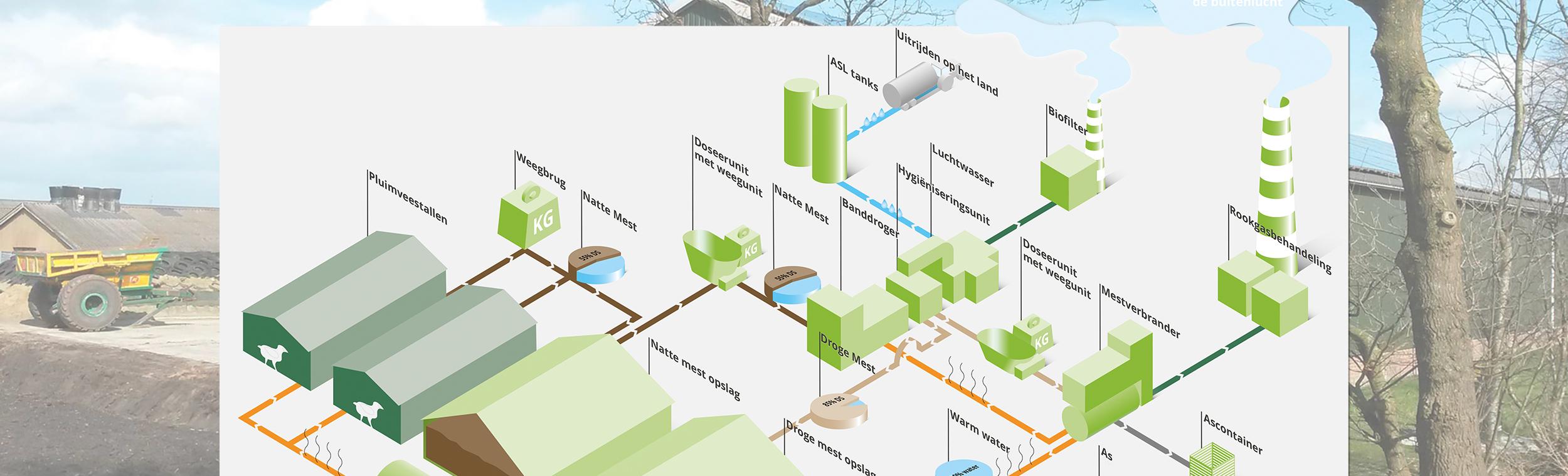 portfolio-combest-infographic