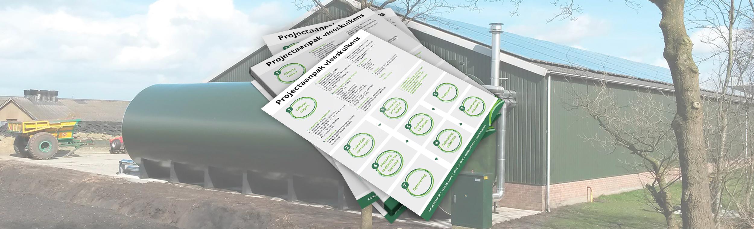 portfolio-combest-projectaanpak